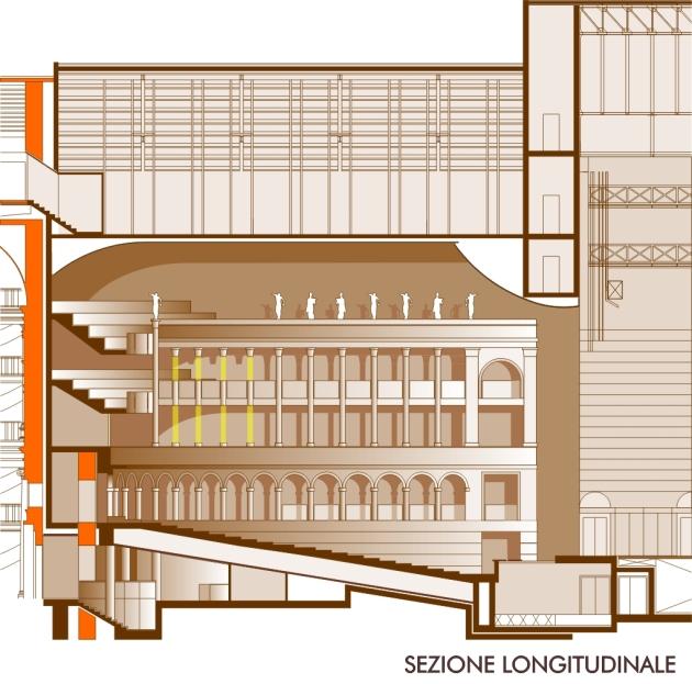 Sezione longitudinale Sala Teatro (in giallo le colonne di luce)